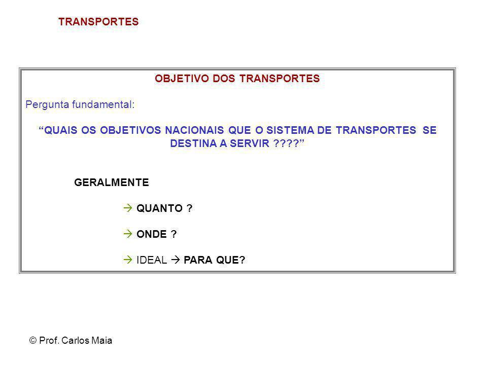 OBJETIVO DOS TRANSPORTES