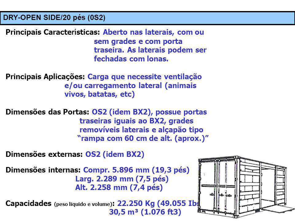 Dimensões externas: OS2 (idem BX2)