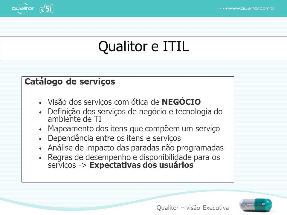 Qualitor e ITIL Catálogo de serviços