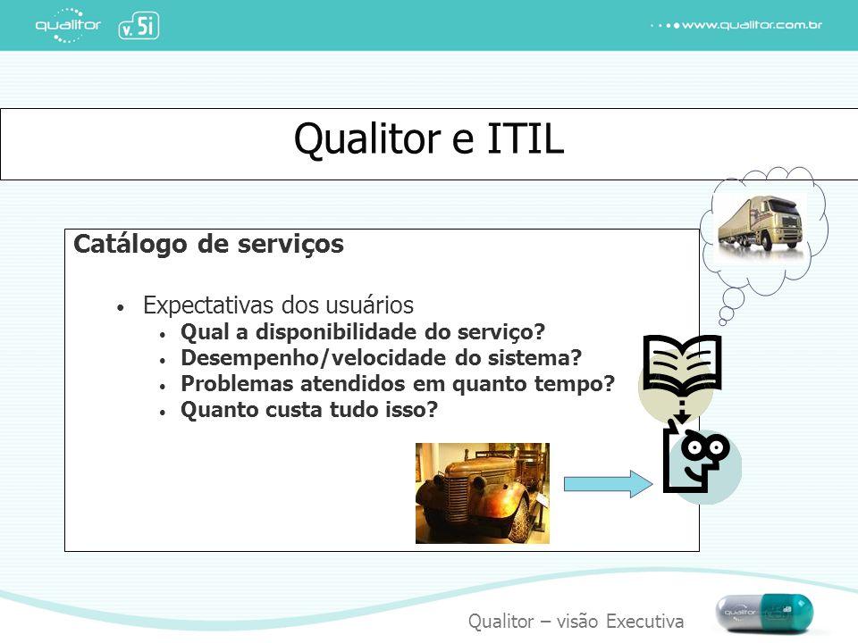 Qualitor e ITIL Catálogo de serviços Expectativas dos usuários