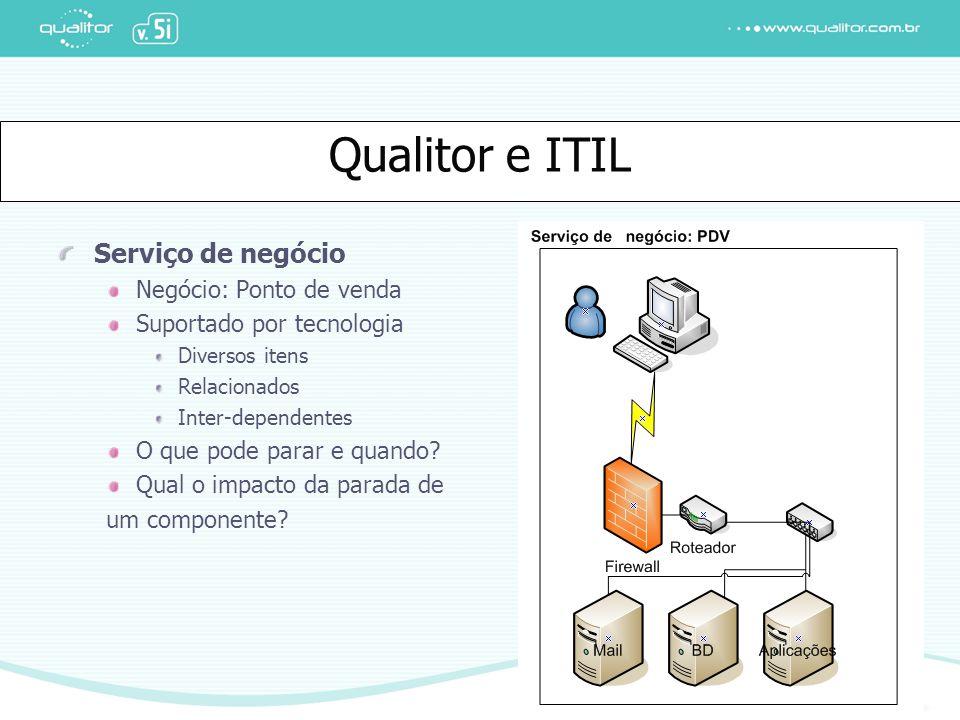 Qualitor e ITIL Serviço de negócio Negócio: Ponto de venda