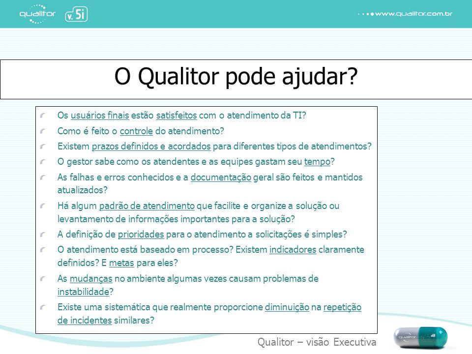 O Qualitor pode ajudar Os usuários finais estão satisfeitos com o atendimento da TI Como é feito o controle do atendimento