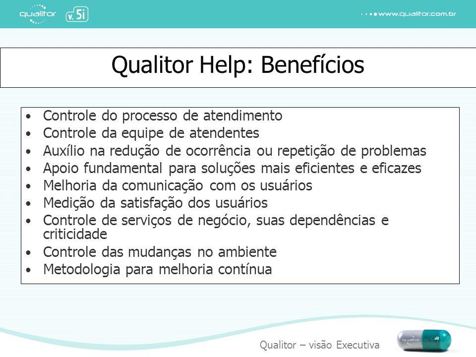 Qualitor Help: Benefícios