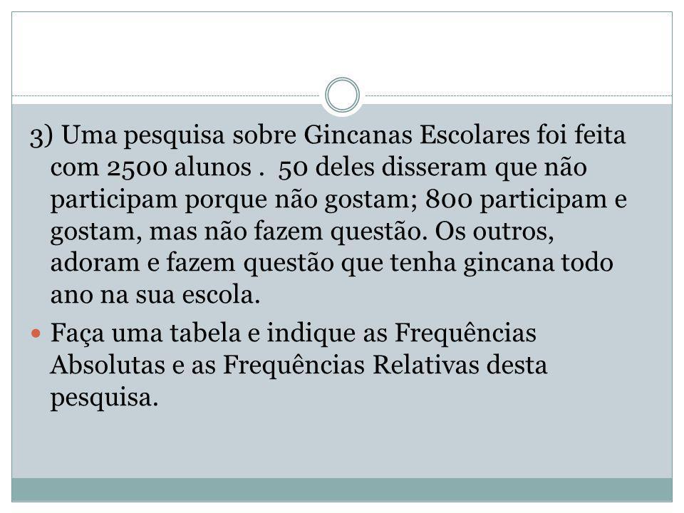 3) Uma pesquisa sobre Gincanas Escolares foi feita com 2500 alunos