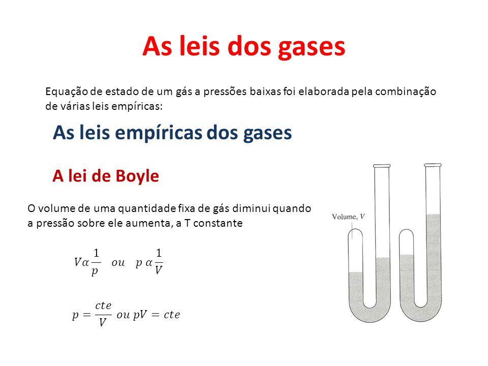 As leis dos gases As leis empíricas dos gases A lei de Boyle