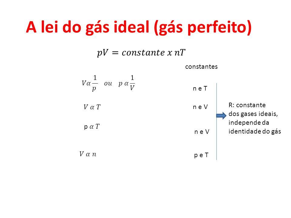 A lei do gás ideal (gás perfeito)