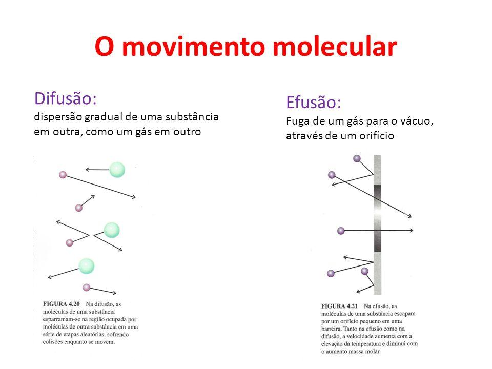 O movimento molecular Difusão: Efusão: