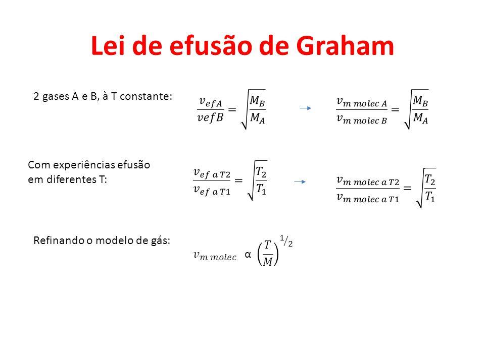 Lei de efusão de Graham 2 gases A e B, à T constante:
