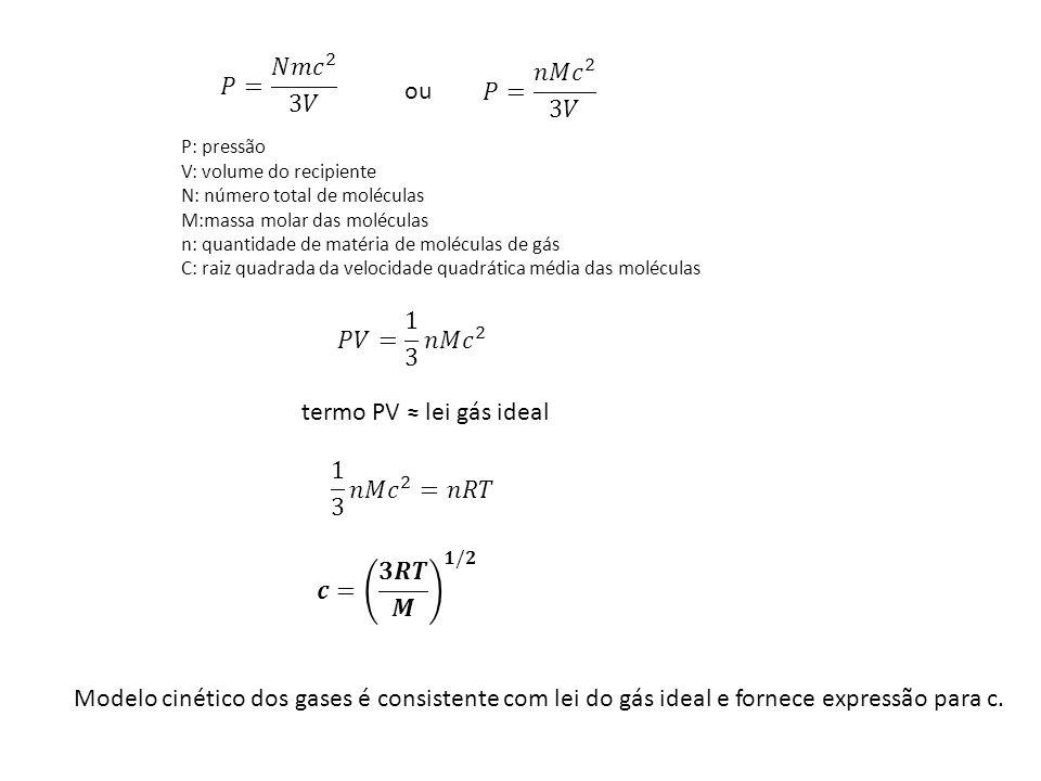 𝑃= 𝑁𝑚 𝑐 2 3𝑉 𝑃= 𝑛𝑀 𝑐 2 3𝑉 ou 𝑃𝑉= 1 3 𝑛𝑀 𝑐 2 termo PV ≈ lei gás ideal
