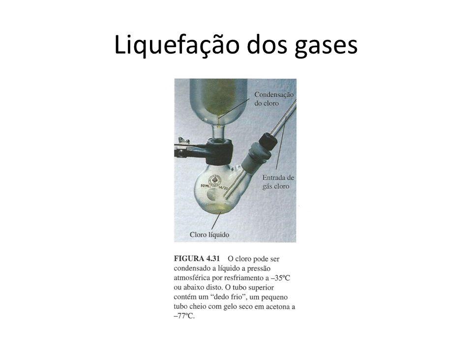 Liquefação dos gases