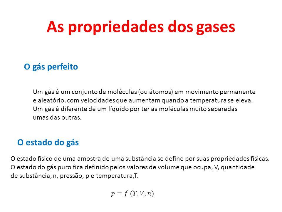 As propriedades dos gases