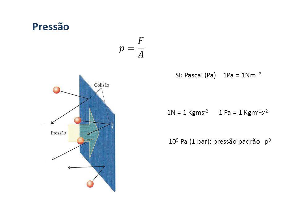Pressão 𝑝= 𝐹 𝐴 SI: Pascal (Pa) 1Pa = 1Nm -2