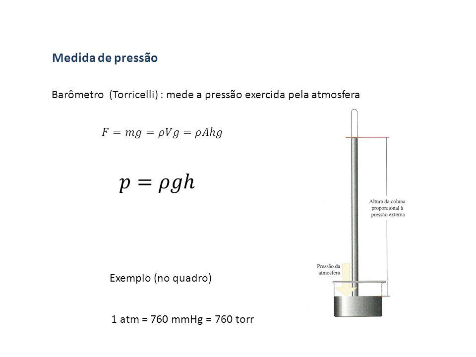 𝑝=𝜌𝑔ℎ Medida de pressão