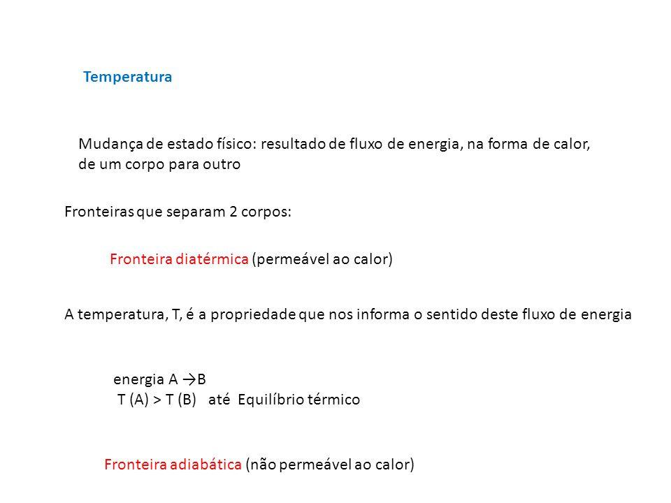 Temperatura Mudança de estado físico: resultado de fluxo de energia, na forma de calor, de um corpo para outro.