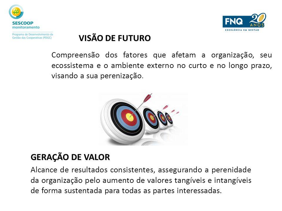 VISÃO DE FUTURO GERAÇÃO DE VALOR