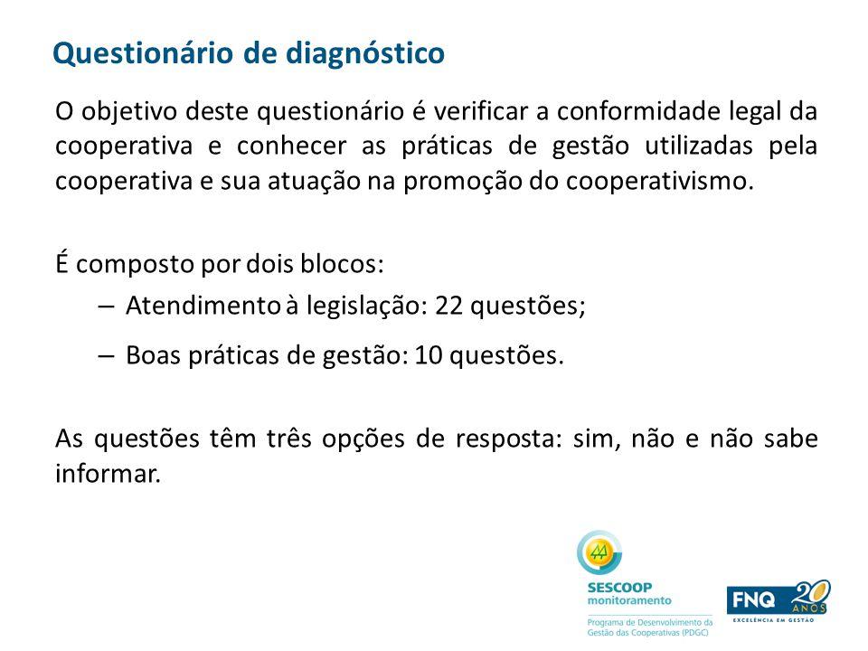 Questionário de diagnóstico