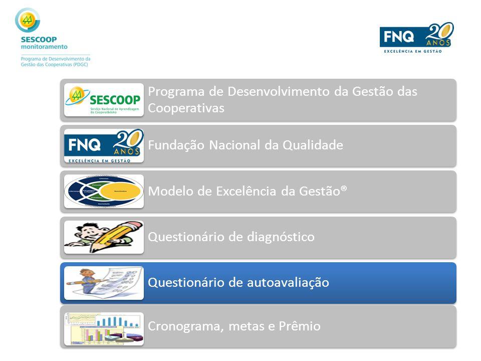 Programa de Desenvolvimento da Gestão das Cooperativas