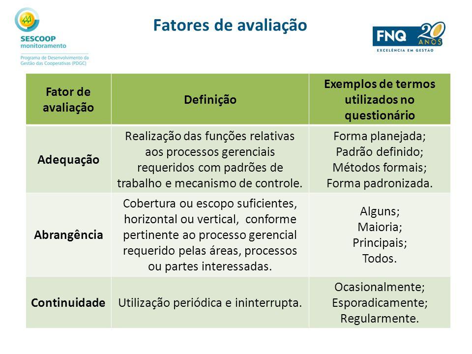 Exemplos de termos utilizados no questionário