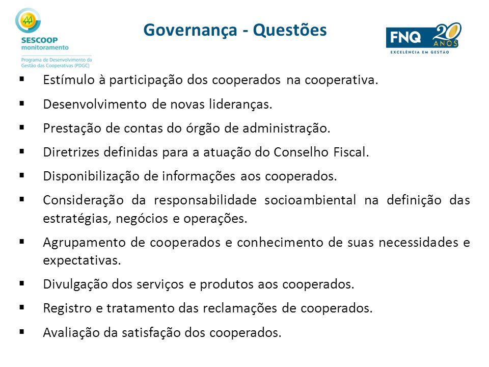 Governança - Questões Estímulo à participação dos cooperados na cooperativa. Desenvolvimento de novas lideranças.