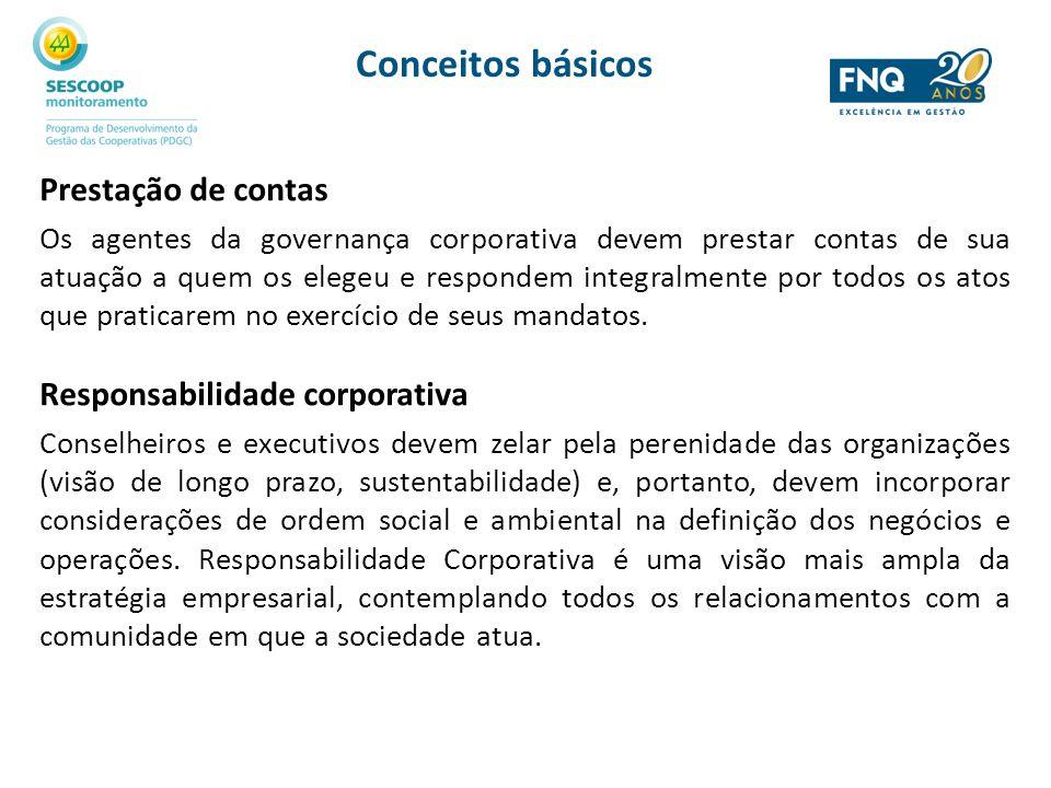 Conceitos básicos Prestação de contas Responsabilidade corporativa