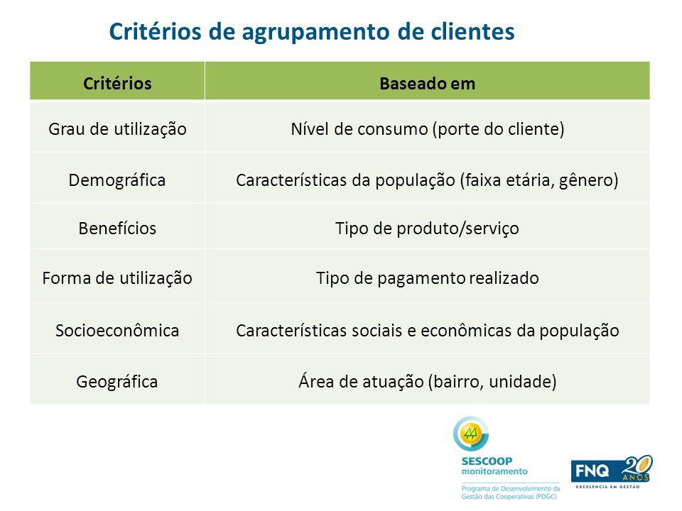 Critérios de agrupamento de clientes