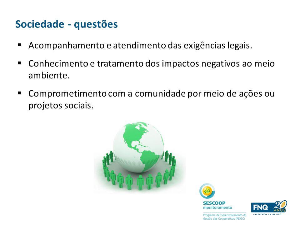 Sociedade - questões Acompanhamento e atendimento das exigências legais. Conhecimento e tratamento dos impactos negativos ao meio ambiente.