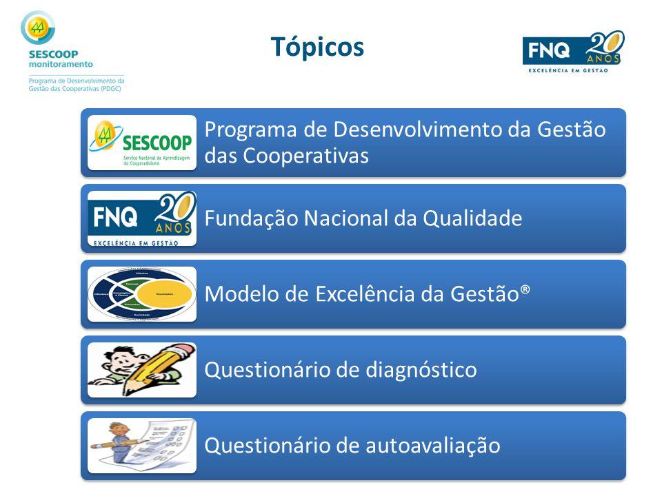 Tópicos Programa de Desenvolvimento da Gestão das Cooperativas