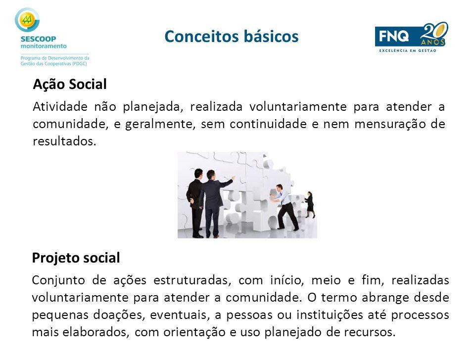 Conceitos básicos Ação Social Projeto social