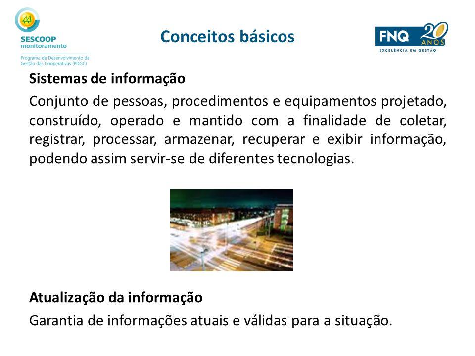 Conceitos básicos Sistemas de informação