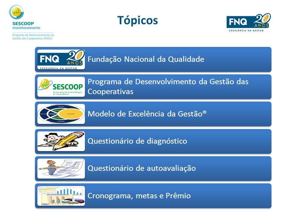 Tópicos Fundação Nacional da Qualidade