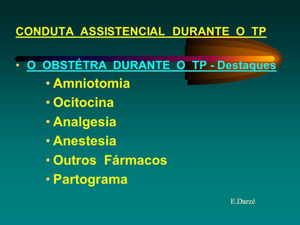 Amniotomia Ocitocina Analgesia Anestesia Outros Fármacos Partograma