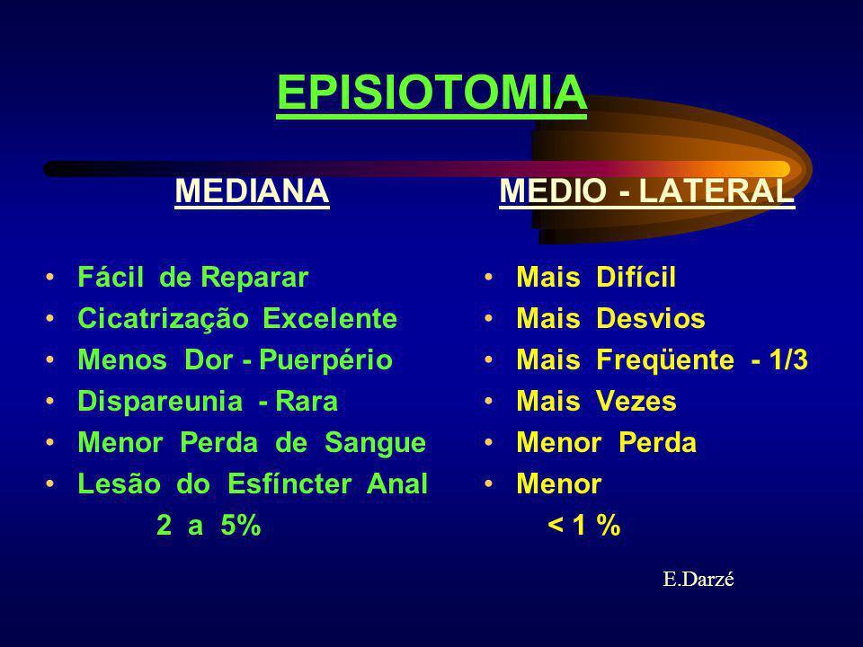 EPISIOTOMIA MEDIANA MEDIO - LATERAL Fácil de Reparar