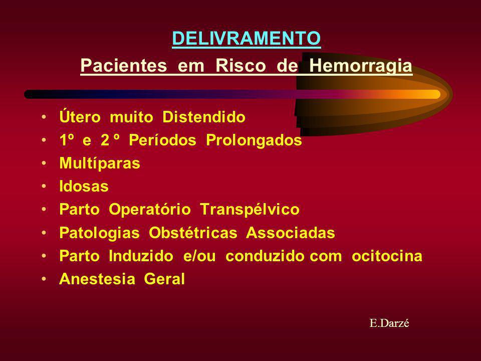 Pacientes em Risco de Hemorragia