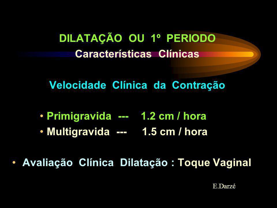Características Clínicas Velocidade Clínica da Contração