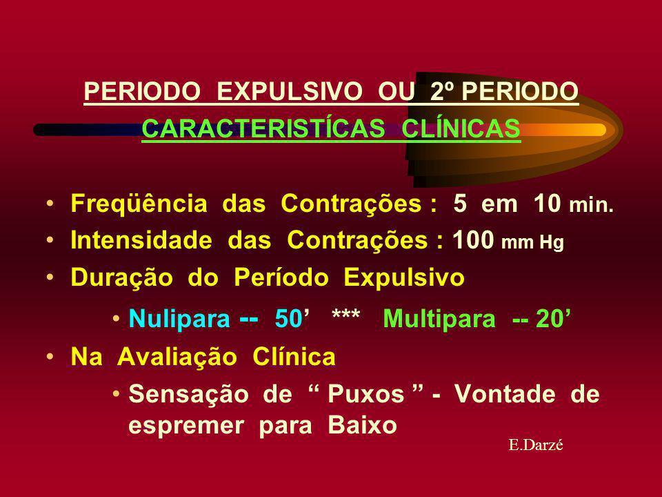 PERIODO EXPULSIVO OU 2º PERIODO CARACTERISTÍCAS CLÍNICAS