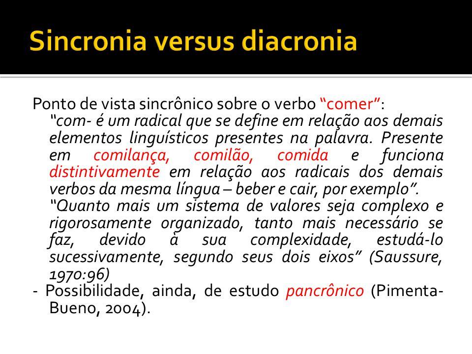 Sincronia versus diacronia