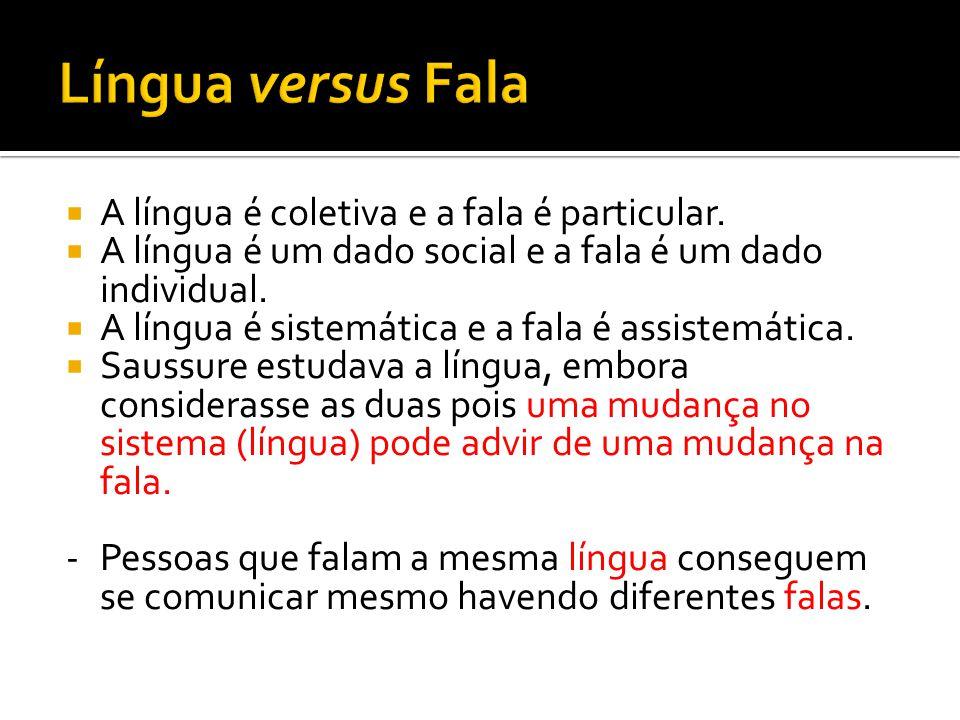 Língua versus Fala A língua é coletiva e a fala é particular.