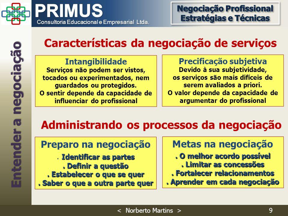 Entender a negociação Características da negociação de serviços