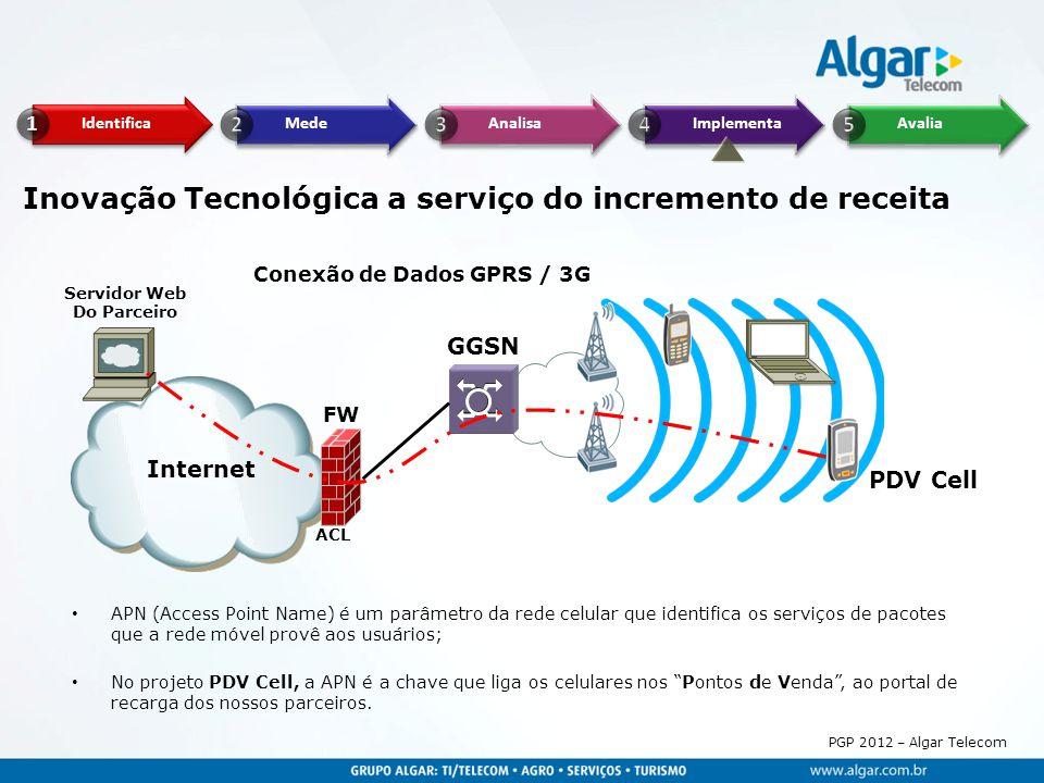 Conexão de Dados GPRS / 3G