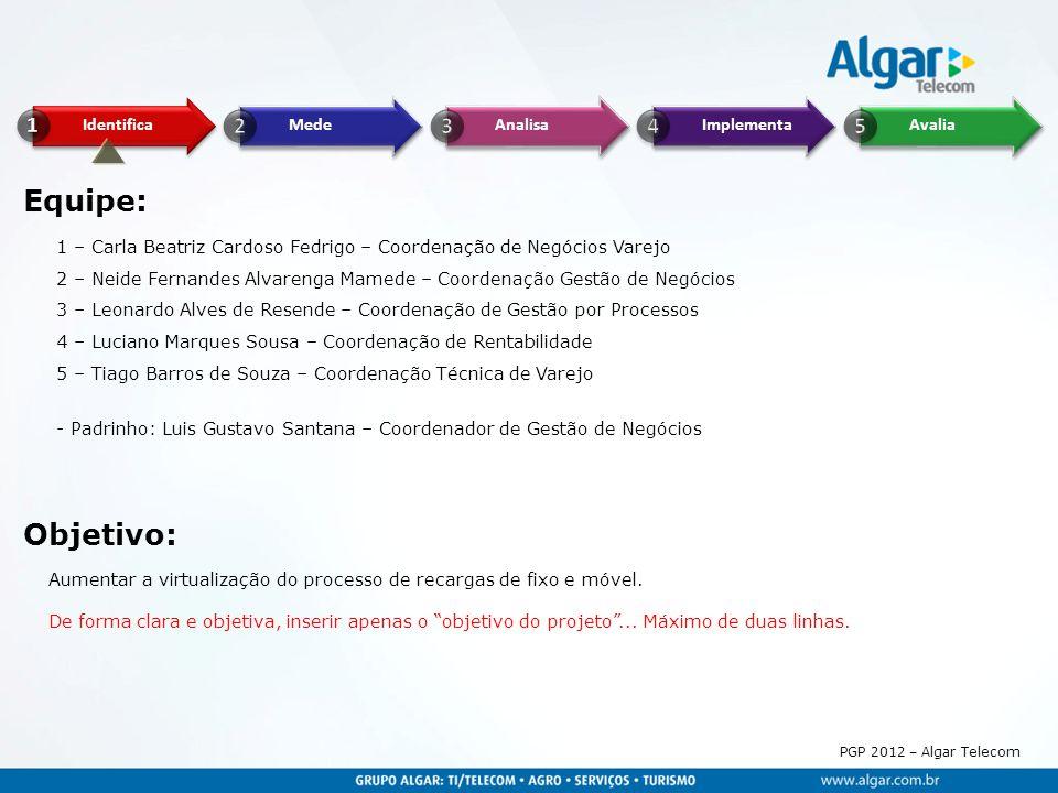 Equipe: 1 – Carla Beatriz Cardoso Fedrigo – Coordenação de Negócios Varejo. 2 – Neide Fernandes Alvarenga Mamede – Coordenação Gestão de Negócios.