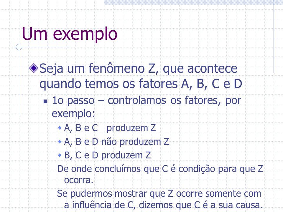 Um exemplo Seja um fenômeno Z, que acontece quando temos os fatores A, B, C e D. 1o passo – controlamos os fatores, por exemplo: