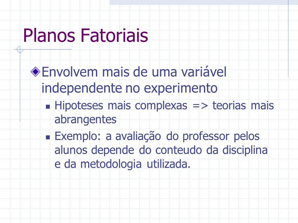 Planos Fatoriais Envolvem mais de uma variável independente no experimento. Hipoteses mais complexas => teorias mais abrangentes.