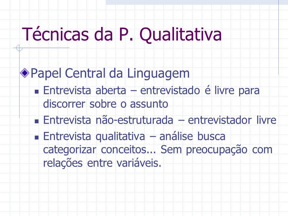 Técnicas da P. Qualitativa