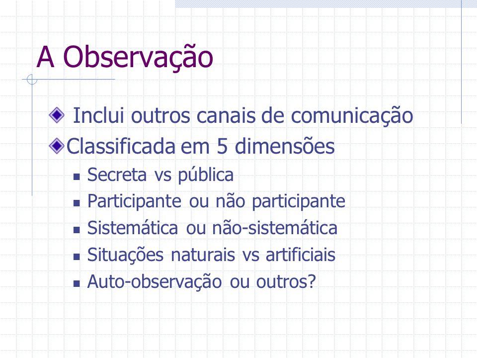 A Observação Inclui outros canais de comunicação