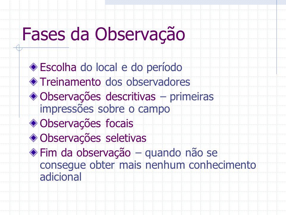 Fases da Observação Escolha do local e do período