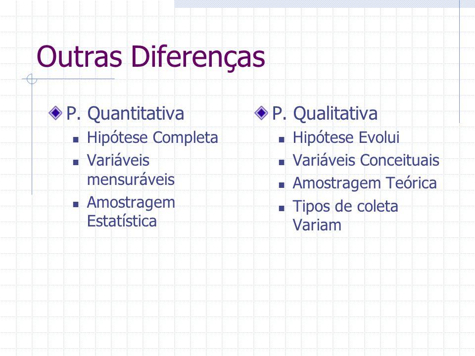 Outras Diferenças P. Quantitativa P. Qualitativa Hipótese Completa