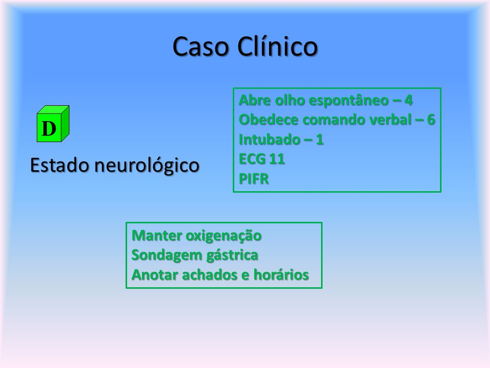 Caso Clínico D Estado neurológico Abre olho espontâneo – 4