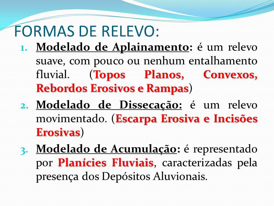 FORMAS DE RELEVO: