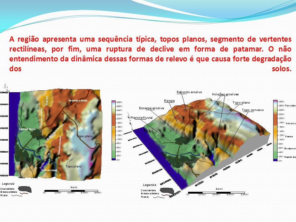 A região apresenta uma sequência típica, topos planos, segmento de vertentes rectilíneas, por fim, uma ruptura de declive em forma de patamar.
