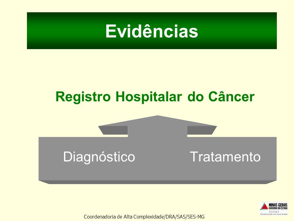 Evidências Registro Hospitalar do Câncer Diagnóstico Tratamento
